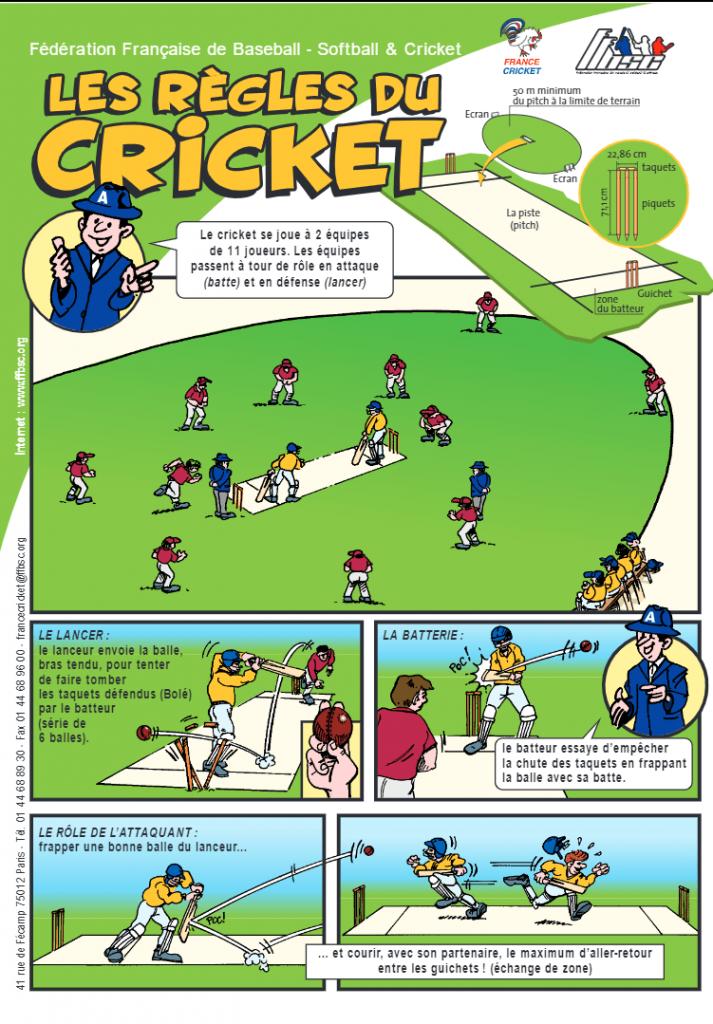 Comprendre les règles du cricket